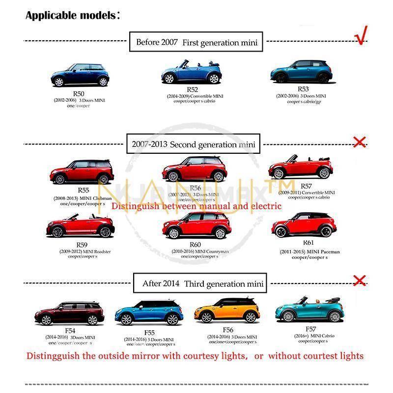 Rearview Side Mirror Cover for Mini Cooper MINI Accessories MINI Decor 6ee592b94717cd7ccdf72f: Checker|Gold Jack|Grey Jack|JCW|KF|Union Jack